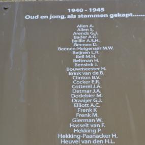 Brummen schrapt namen van herdenkingsplaquette Tweede Wereldoorlog